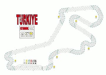 circuit Istambull